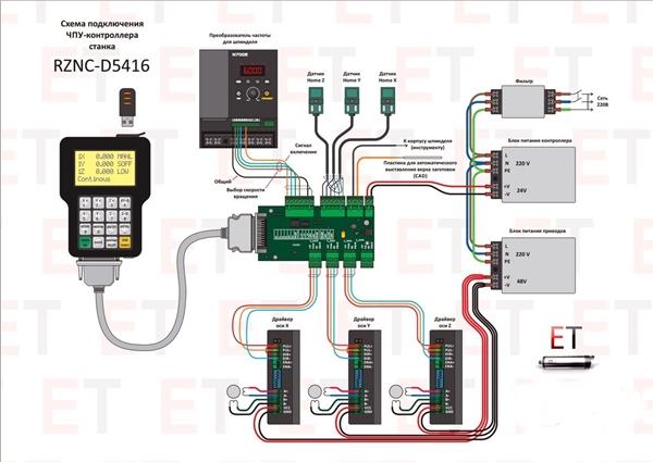 схема подключения чпу контроллера