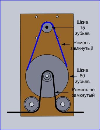 редуктор с ремнем для станка