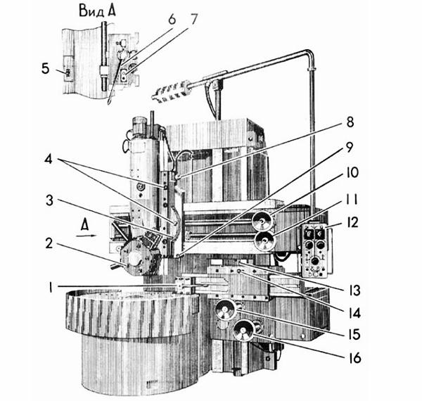 схема токарного станка 1516
