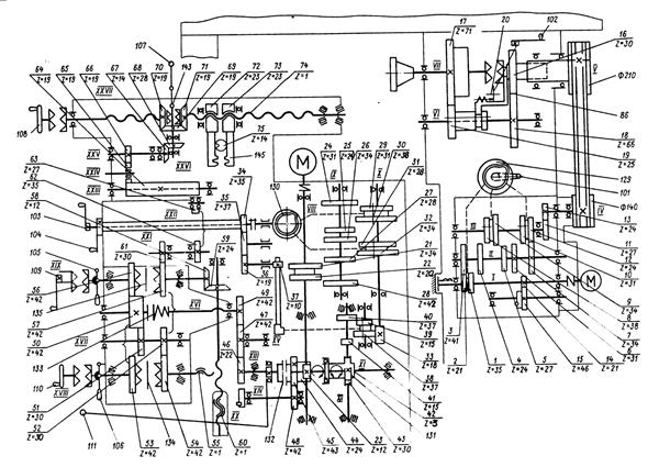 Схема кинематическая станка 6р18