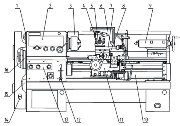 схема станка гс526у