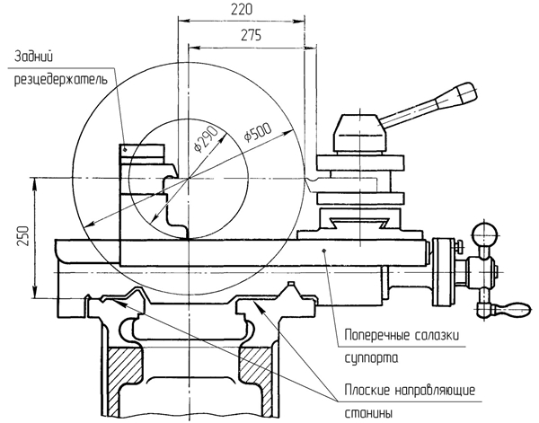 Рабочая зона 16К25 (сечение суппорта)