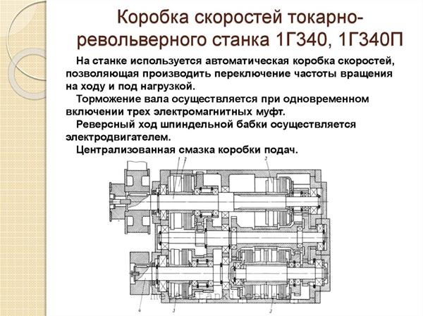 коробка скоростей токарно-револьверного станка 1г340