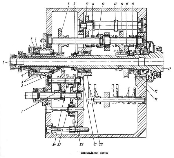 схема шпиндельной бабки токарно-винторезного универсального станка
