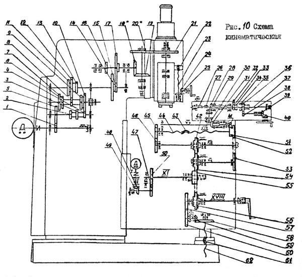 кинематическая схема станка 6т13
