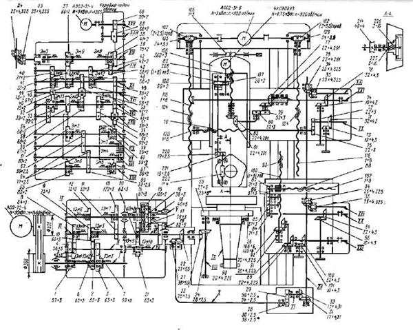 кинематическая схема станка 1516