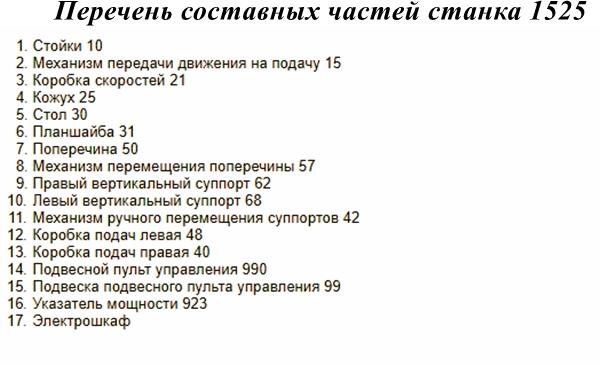 Перечень составных частей станка 1525