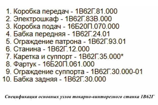 Спецификация основных узлов токарно-винторезного станка 1В62Г