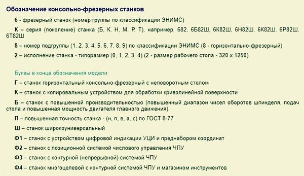 расшифровка букв консольно фрезерных станков