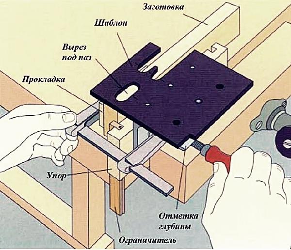 процесс изготовления шип-паза ручным фрезером