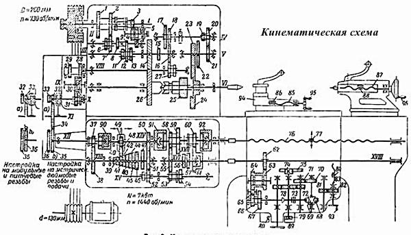 Кинематическая схема токарного станка 1А62