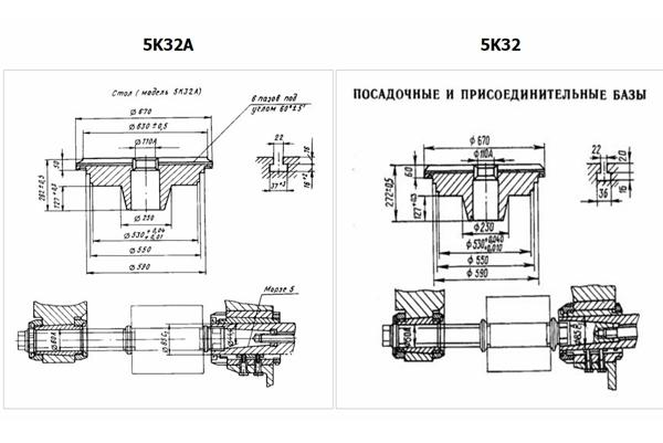 Габариты рабочего пространства 5K32 и 5K32A
