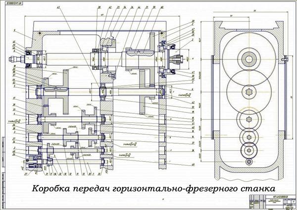 коробка передач горизонтально-фрезерного станка