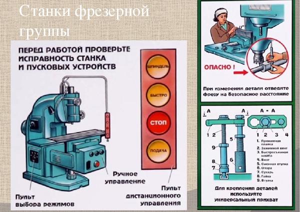 техника безопасности с фрезерным станком