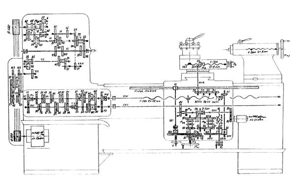 кинематическая схема станка 163