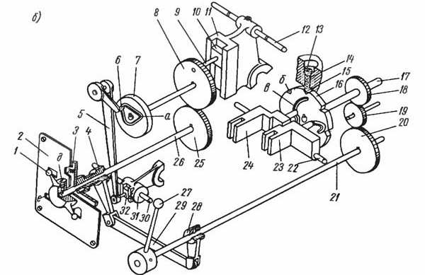 Механизм переключения скоростей токарного станка 163