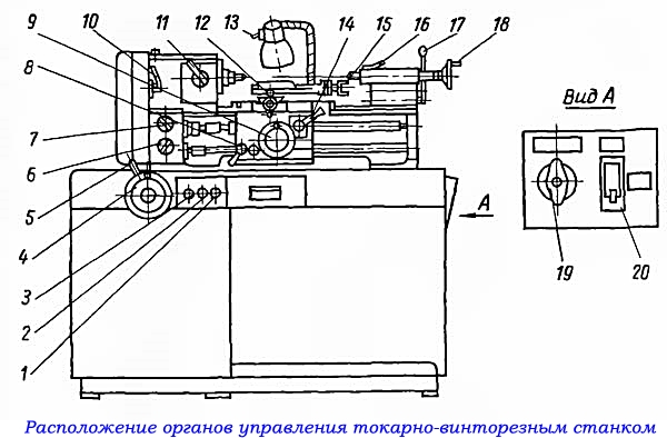 Расположение органов управления токарно-винторезным станком