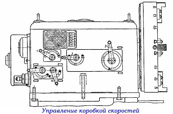 коробка скоростей токарного станка дип 500