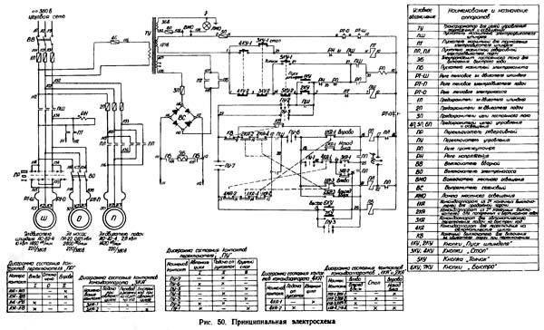 Електрическая схема станка