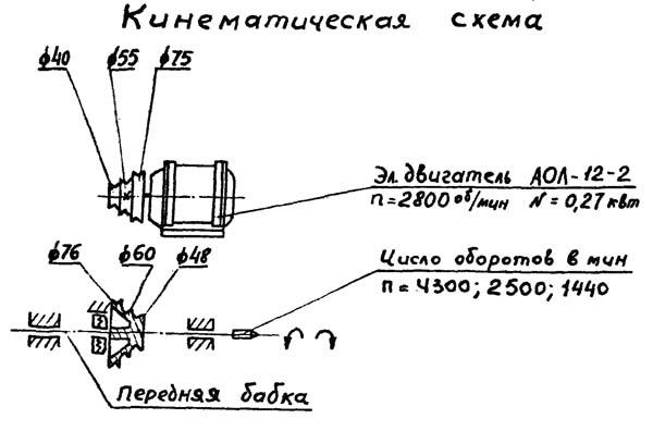 Кинематическая схема т28