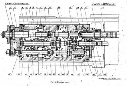 Коробка подач станка ФТ-11