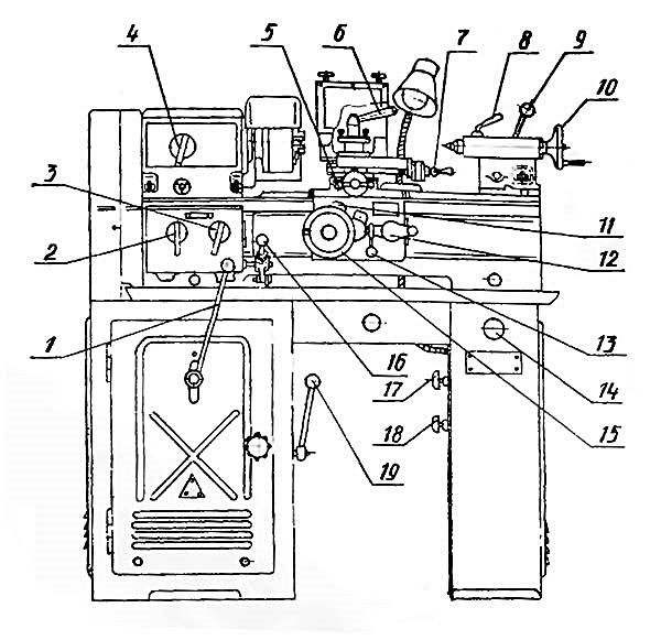 схема органов управления токарным станком тв 7
