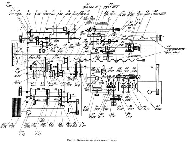 кинематическая схема токарного станка фт 11