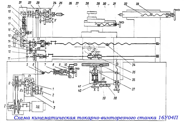 кинематическая схема станка 16у04п