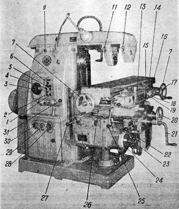 схема органов управления фрезерного станка 6М82
