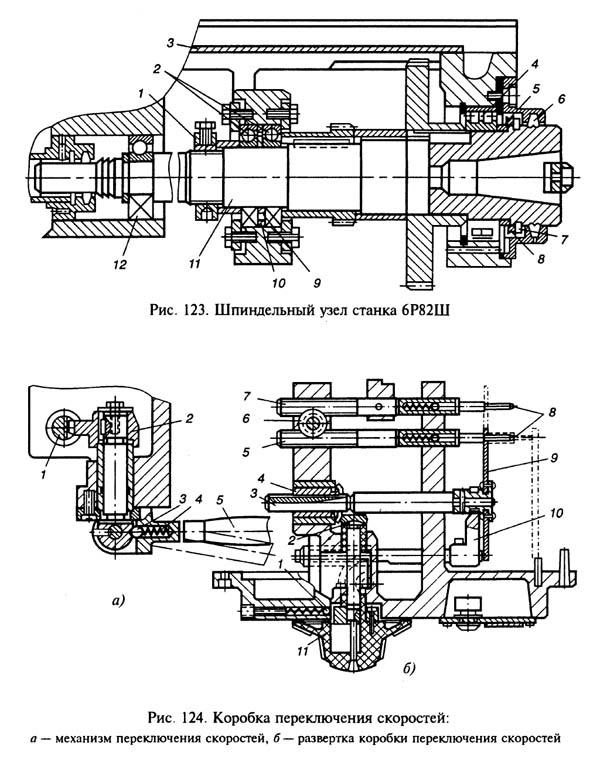 Основные узлы и механизмы станка 6р82ш