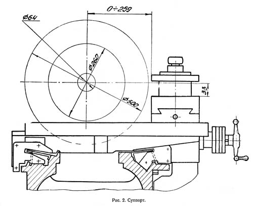 Суппорт станка ФТ-11