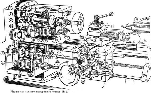 кинематическая схема токарного станка тв 6