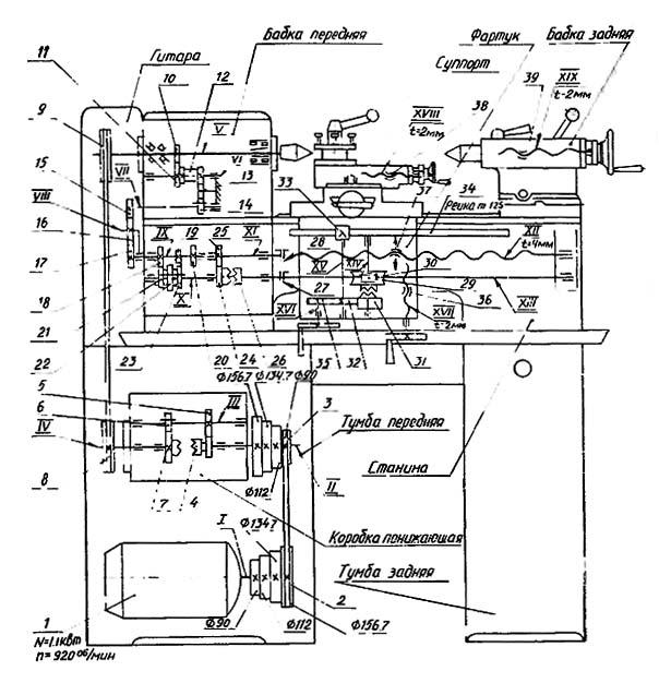 кинематическая схема токарного станка тв 7