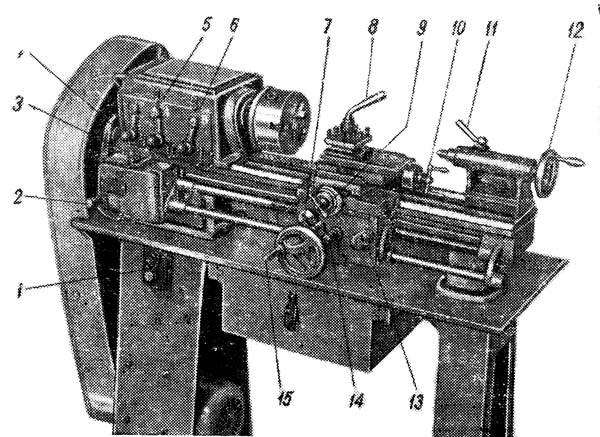 Составляющие станка ТВШ-3