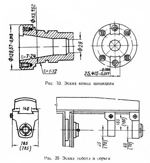 Горизонтально фрезерный станок модели 6Р82 его хобот и серьги