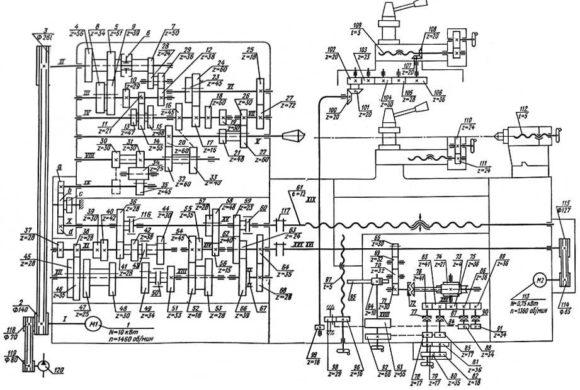 кинематическая схема токарного станка 16к20