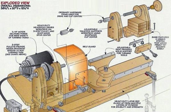 схема для самостоятельной сборки токарного станка по дереву