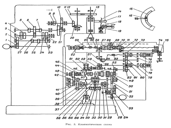 Кинематическая схема станка 6р13
