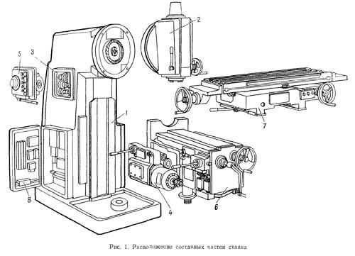 составные части станка 6Р13