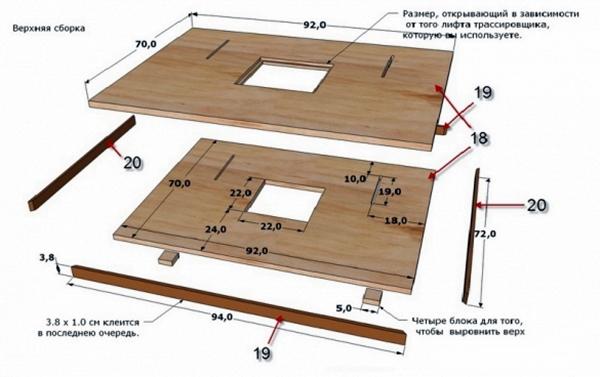 Конструкция фрезерного стола для станка