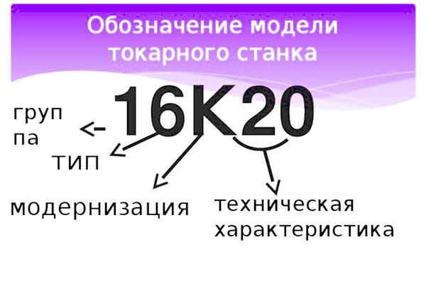 обозначение модели токарного станка