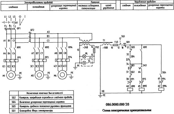Схема электрическая токарно-винторезного станка ГС526У.