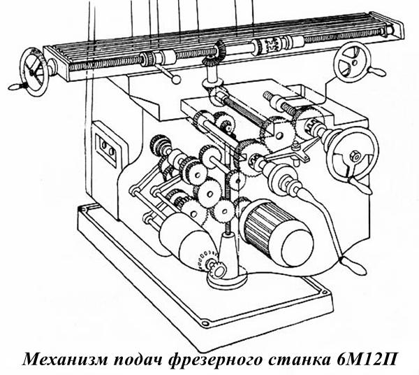 Механизм подач фрезерного станка 6М12П