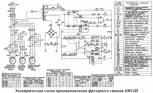 Электрическая схема принципиальная фрезерного станка 6М12П