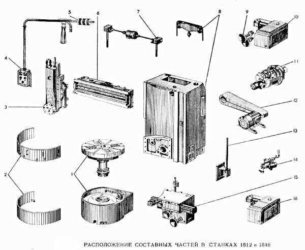 основные части токарного станка 1512