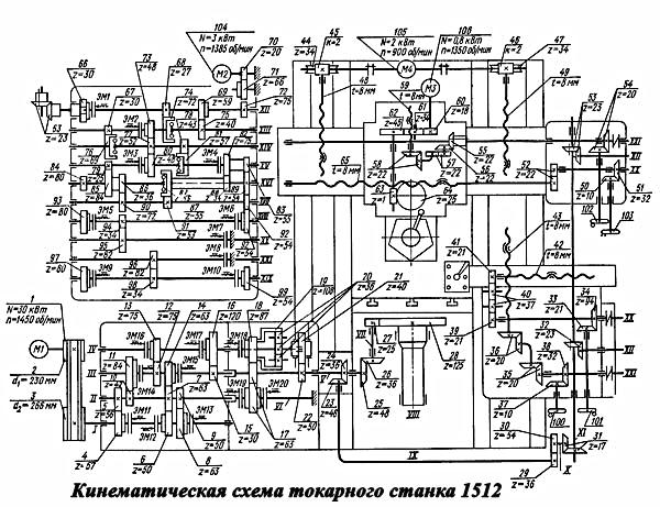 кинематическая схема токарного станка 1512