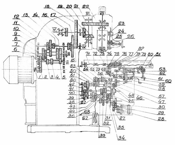 Кинематическая схема консольно-фрезерного станка 6М12П