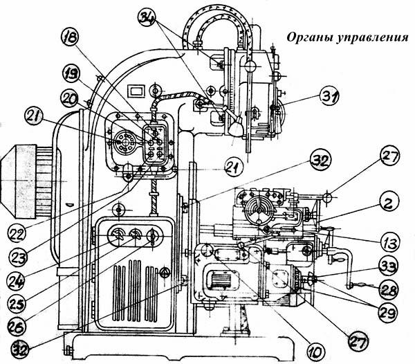 Расположение органов управления консольно-фрезерным станком 6М12П