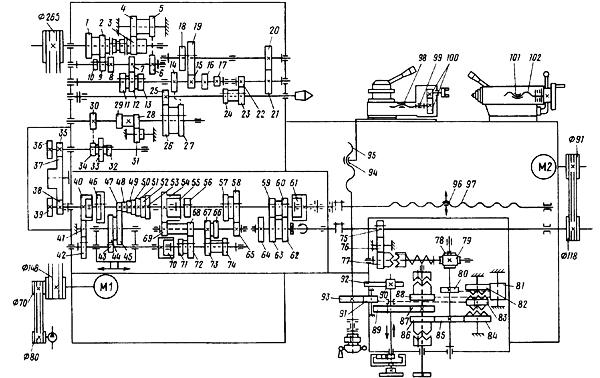 Кинематическая схема токарно-винторезного станка 1к62д
