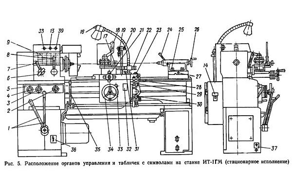 ИТ-1М, ИТ-1ГМ органы управления облегченным токарно-винторезным станком